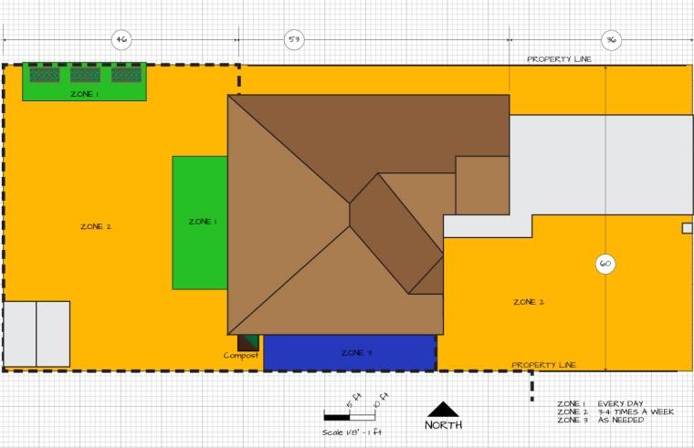 Perkins-Site-Plan_ZONES