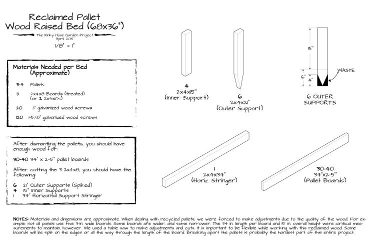 raised-bed-materials